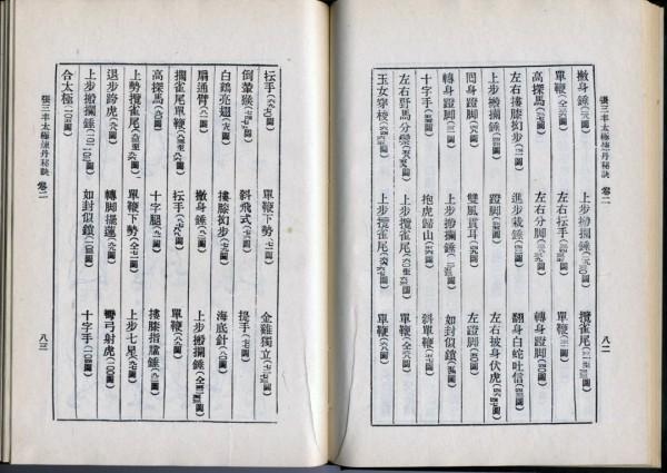 Zhang Sanfeng Secret's on Tai Ji and Refining the Elixir 1969 01